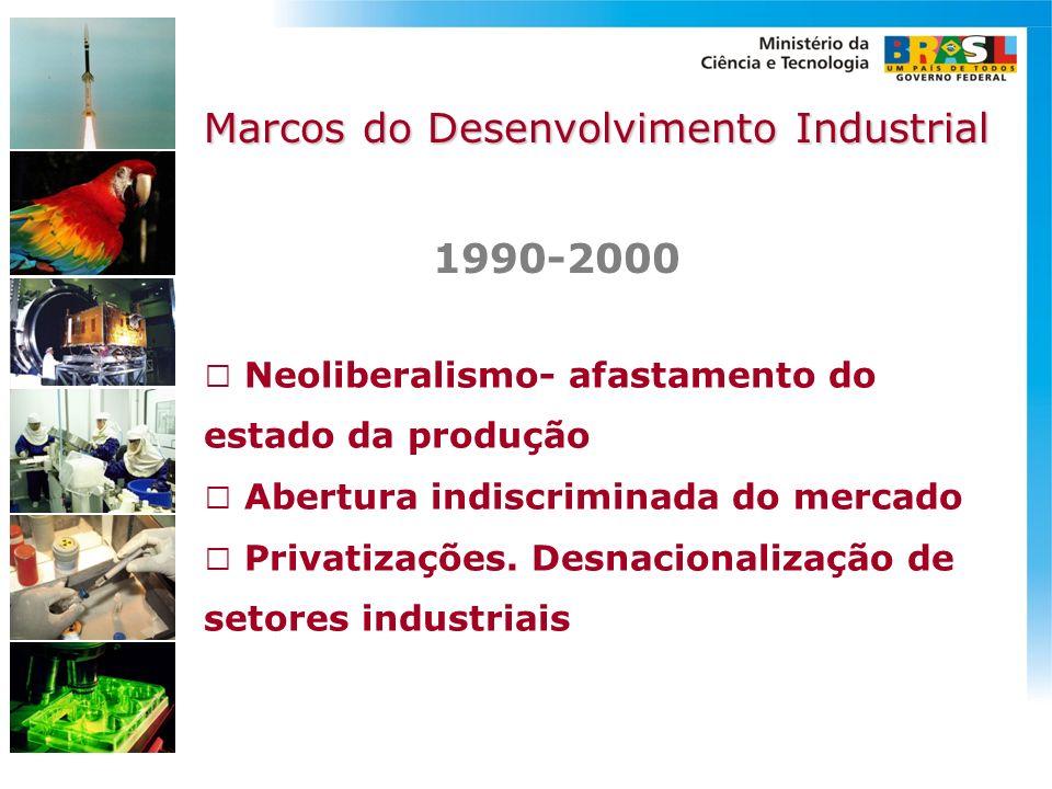 Neoliberalismo- afastamento do estado da produção Abertura indiscriminada do mercado Privatizações. Desnacionalização de setores industriais 1990-2000