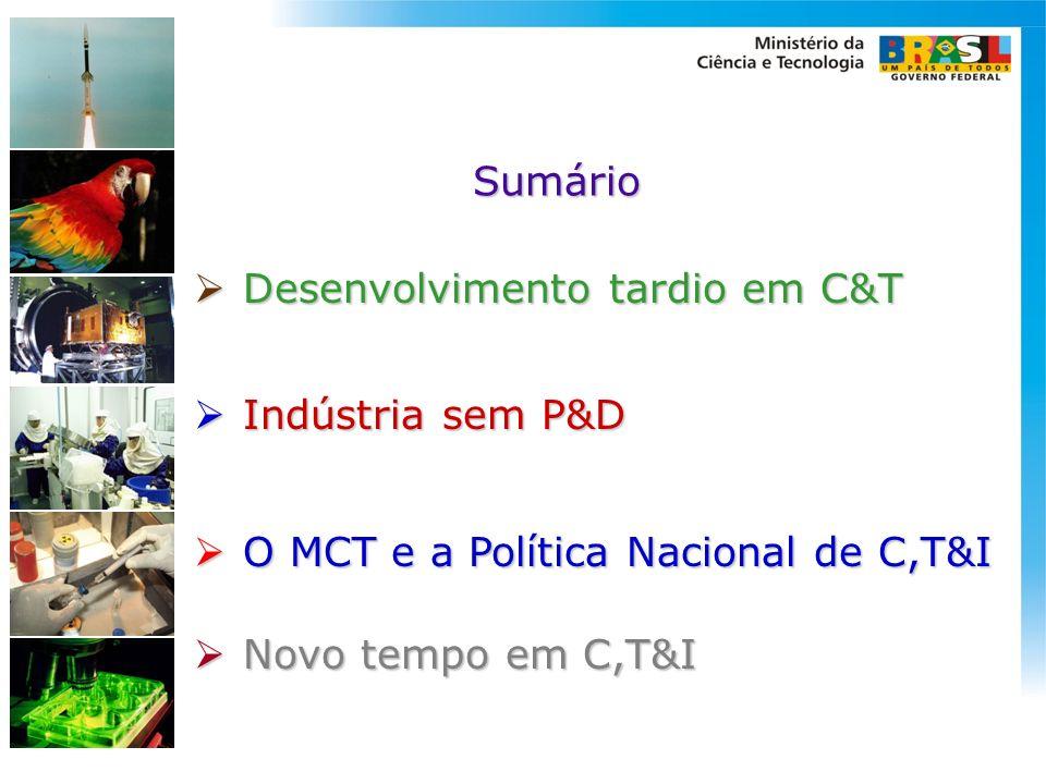 Desenvolvimento tardio em C&T Desenvolvimento tardio em C&T Indústria sem P&D Indústria sem P&D O MCT e a Política Nacional de C,T&I O MCT e a Polític