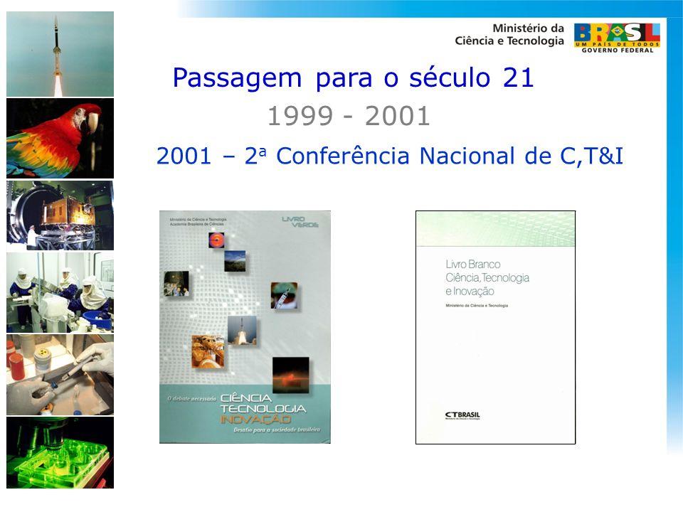 2001 – 2 a Conferência Nacional de C,T&I Passagem para o século 21 1999 - 2001