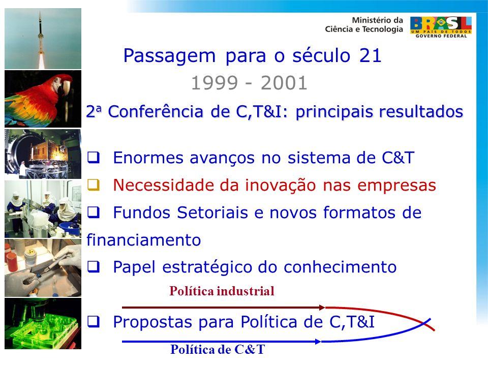 2 a Conferência de C,T&I: principais resultados Passagem para o século 21 1999 - 2001 Enormes avanços no sistema de C&T Necessidade da inovação nas em