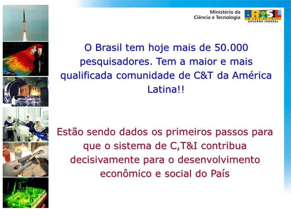 O Brasil tem hoje mais de 50.000 pesquisadores. Tem a maior e mais qualificada comunidade de C&T da América Latina!! Estão sendo dados os primeiros pa
