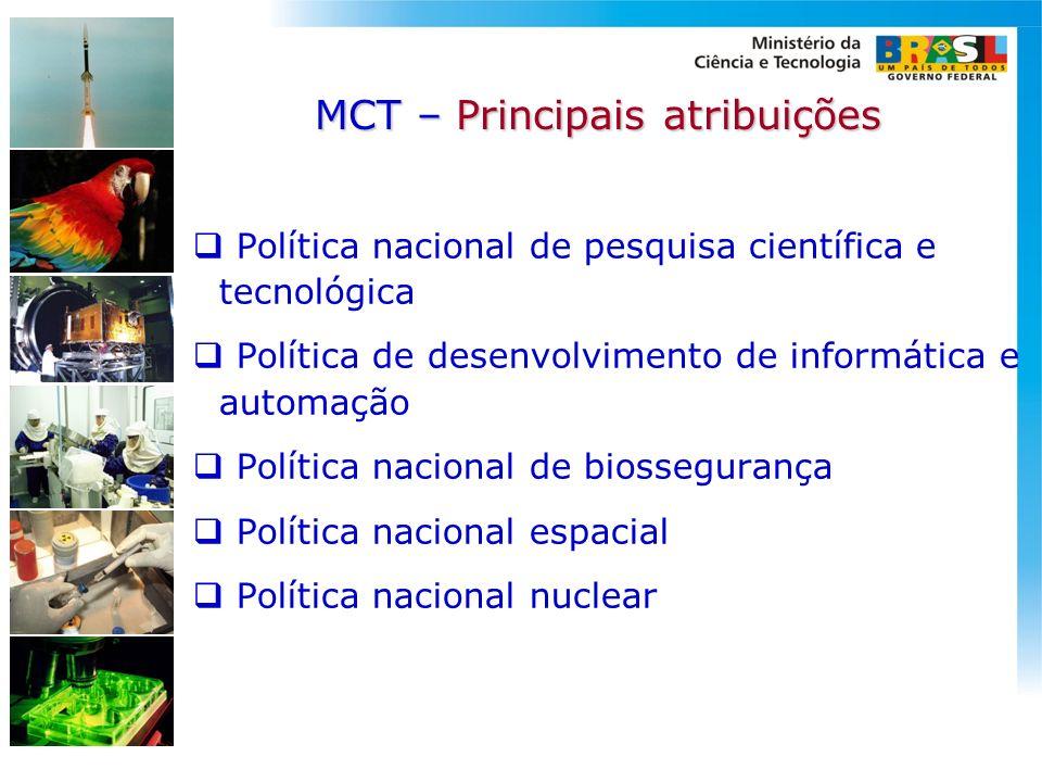 MCT – Principais atribuições Política nacional de pesquisa científica e tecnológica Política de desenvolvimento de informática e automação Política na