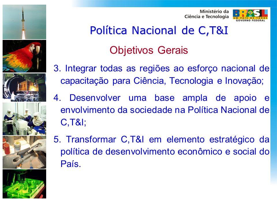 Política Nacional de C,T&I Objetivos Gerais 3. Integrar todas as regiões ao esforço nacional de capacitação para Ciência, Tecnologia e Inovação; 4. De