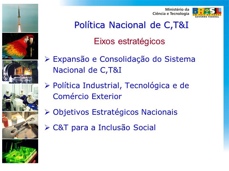 Política Nacional de C,T&I Eixos estratégicos Expansão e Consolidação do Sistema Nacional de C,T&I Política Industrial, Tecnológica e de Comércio Exte
