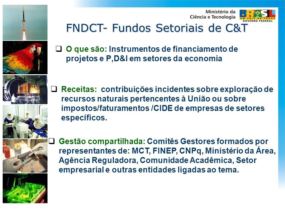 FNDCT- Fundos Setoriais de C&T O que são: Instrumentos de financiamento de projetos e P,D&I em setores da economia Receitas: contribuições incidentes