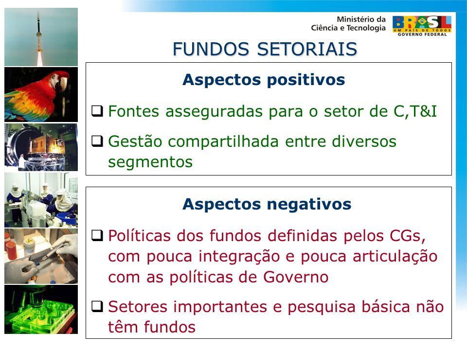 FUNDOS SETORIAIS Aspectos positivos Fontes asseguradas para o setor de C,T&I Gestão compartilhada entre diversos segmentos Aspectos negativos Política