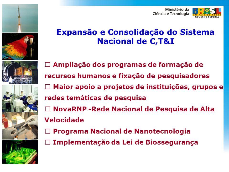 Expansão e Consolidação do Sistema Nacional de C,T&I Ampliação dos programas de formação de recursos humanos e fixação de pesquisadores Maior apoio a