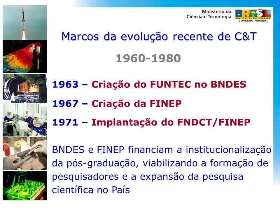 1963 – Criação do FUNTEC no BNDES BNDES e FINEP financiam a institucionalização da pós-graduação, viabilizando a formação de pesquisadores e a expansã