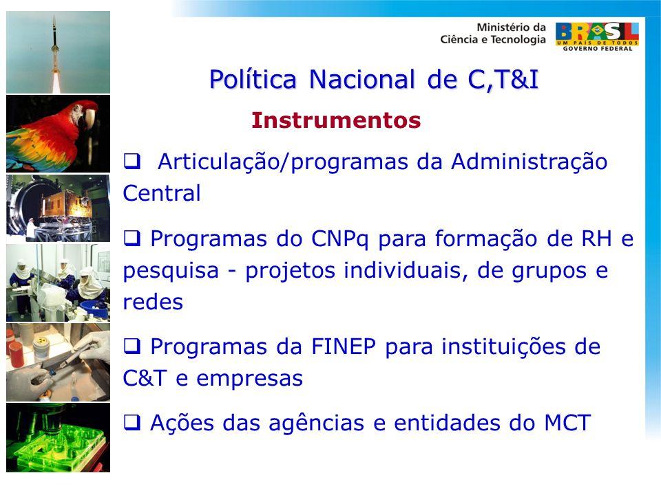 Instrumentos Articulação/programas da Administração Central Programas do CNPq para formação de RH e pesquisa - projetos individuais, de grupos e redes