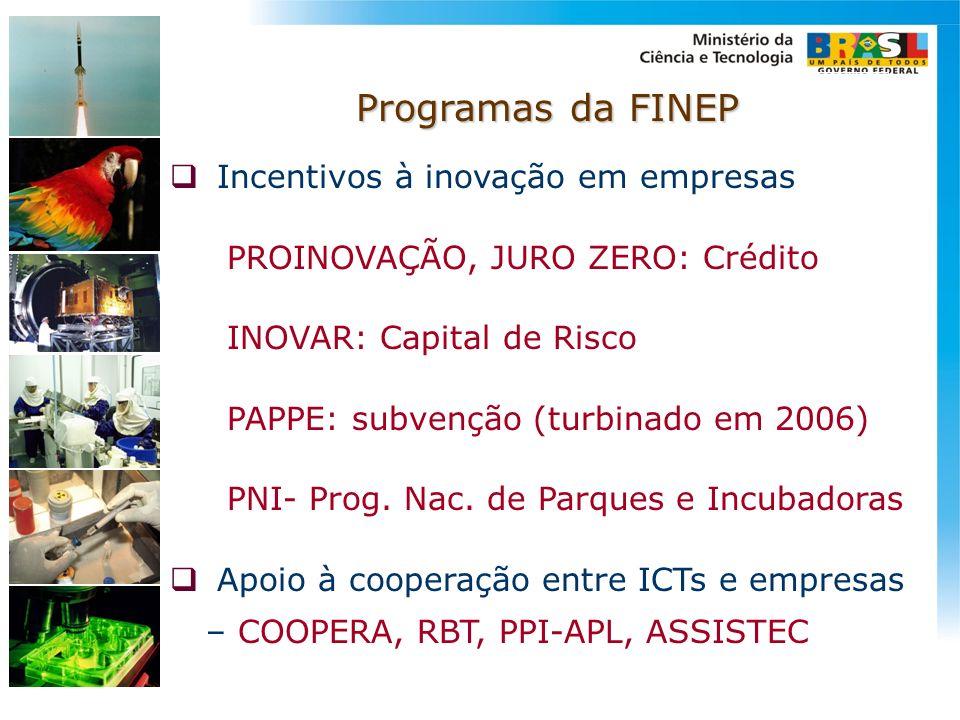 Incentivos à inovação em empresas PROINOVAÇÃO, JURO ZERO: Crédito INOVAR: Capital de Risco PAPPE: subvenção (turbinado em 2006) PNI- Prog. Nac. de Par