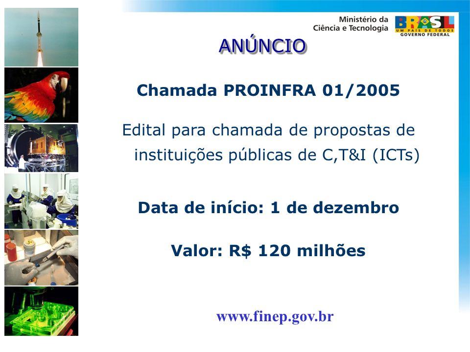 Chamada PROINFRA 01/2005 Edital para chamada de propostas de instituições públicas de C,T&I (ICTs) ANÚNCIOANÚNCIO www.finep.gov.br Data de início: 1 d