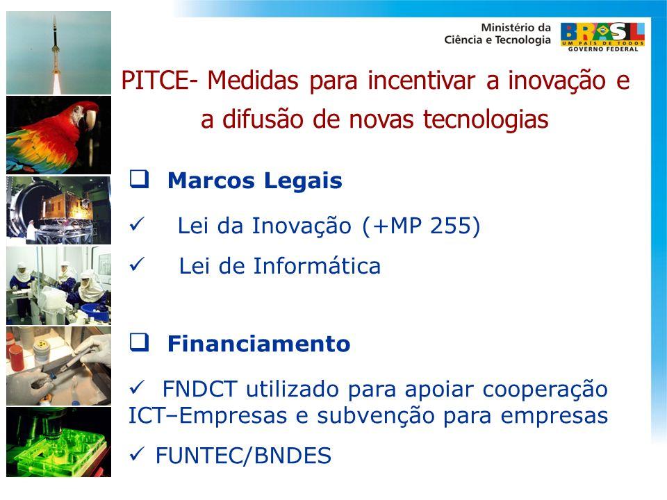 PITCE- Medidas para incentivar a inovação e a difusão de novas tecnologias Marcos Legais Lei da Inovação (+MP 255) Lei de Informática Financiamento FN