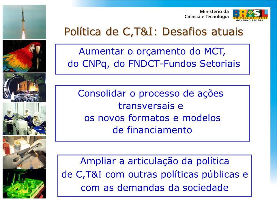 Política de C,T&I: Desafios atuais Aumentar o orçamento do MCT, do CNPq, do FNDCT-Fundos Setoriais Consolidar o processo de ações transversais e os no