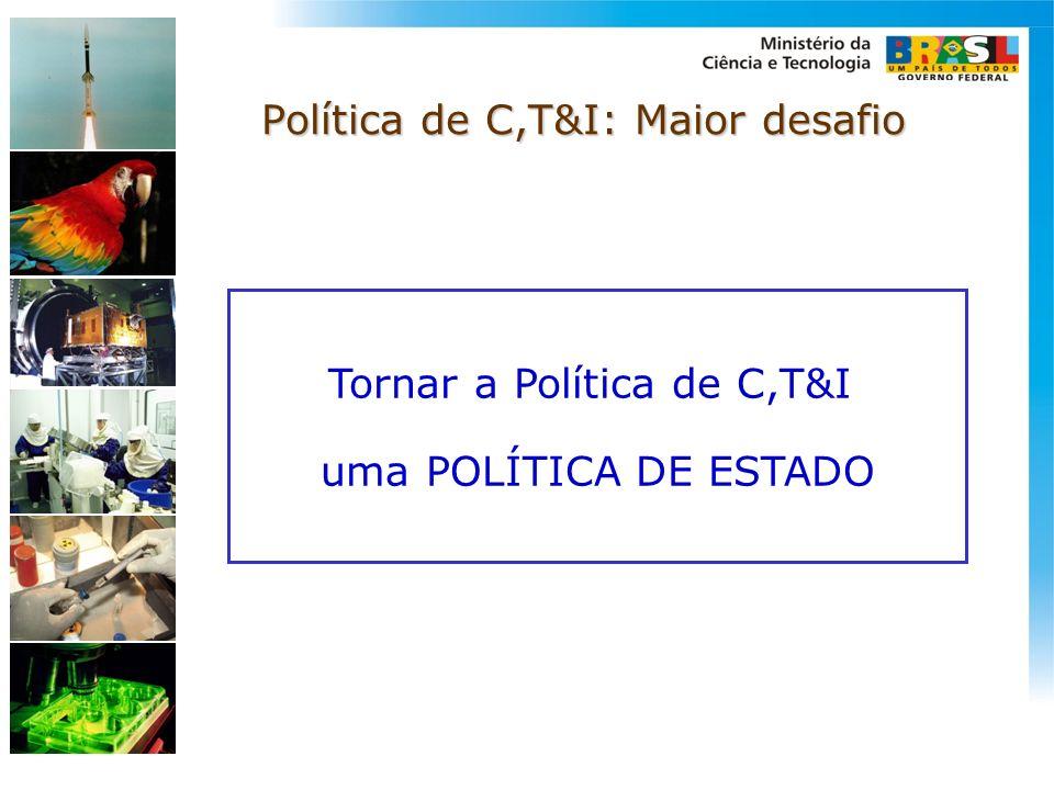 Política de C,T&I: Maior desafio Tornar a Política de C,T&I uma POLÍTICA DE ESTADO