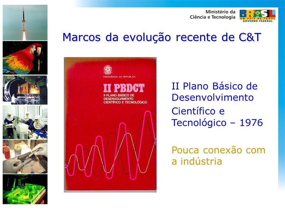 II Plano Básico de Desenvolvimento Científico e Tecnológico – 1976 Pouca conexão com a indústria Marcos da evolução recente de C&T