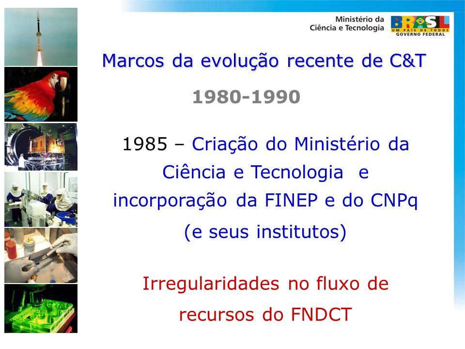 1985 – Criação do Ministério da Ciência e Tecnologia e incorporação da FINEP e do CNPq (e seus institutos) 1980-1990 Marcos da evolução recente de C&T