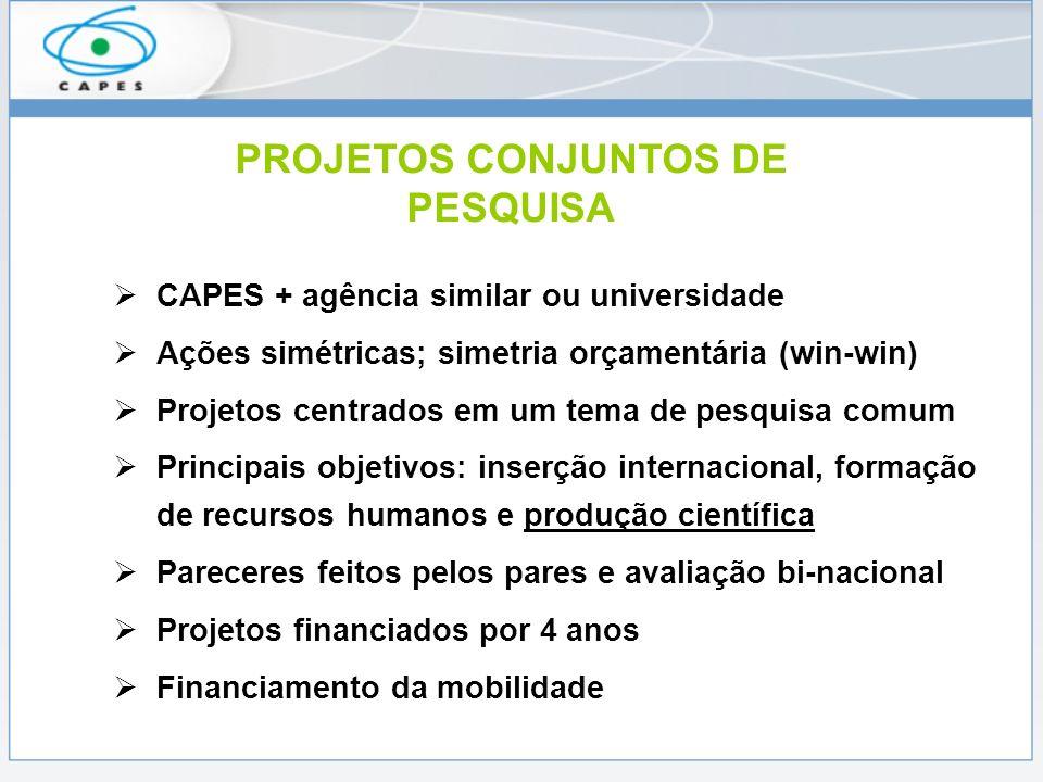PROJETOS CONJUNTOS DE PESQUISA CAPES + agência similar ou universidade Ações simétricas; simetria orçamentária (win-win) Projetos centrados em um tema