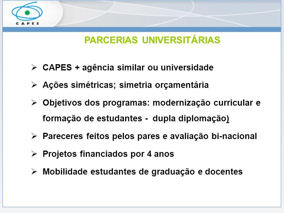 PARCERIAS UNIVERSITÁRIAS CAPES + agência similar ou universidade Ações simétricas; simetria orçamentária Objetivos dos programas: modernização curricu