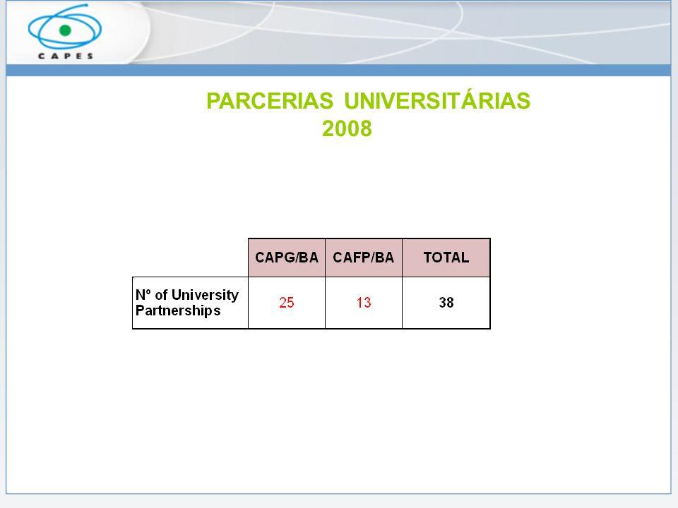 PARCERIAS UNIVERSITÁRIAS 2008