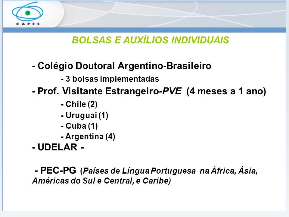 BOLSAS E AUXÍLIOS INDIVIDUAIS - Colégio Doutoral Argentino-Brasileiro - 3 bolsas implementadas - Prof. Visitante Estrangeiro-PVE (4 meses a 1 ano) - C
