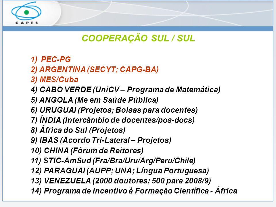 COOPERAÇÃO SUL / SUL 1)PEC-PG 2) ARGENTINA (SECYT; CAPG-BA) 3) MES/Cuba 4) CABO VERDE (UniCV – Programa de Matemática) 5) ANGOLA (Me em Saúde Pública)