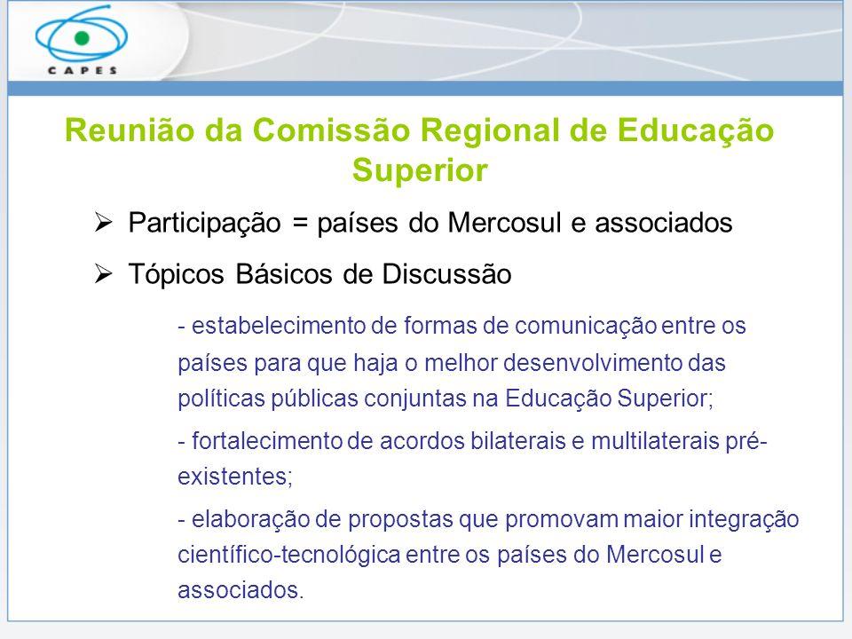 Reunião da Comissão Regional de Educação Superior Participação = países do Mercosul e associados Tópicos Básicos de Discussão - estabelecimento de for