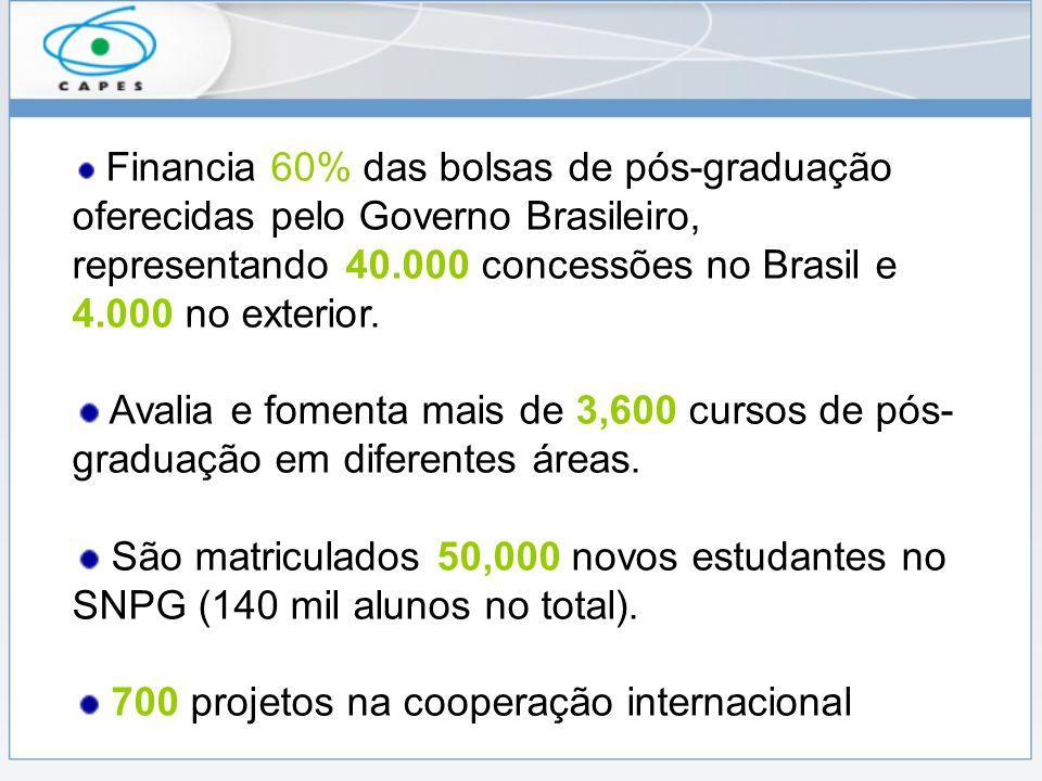 Financia 60% das bolsas de pós-graduação oferecidas pelo Governo Brasileiro, representando 40.000 concessões no Brasil e 4.000 no exterior. Avalia e f