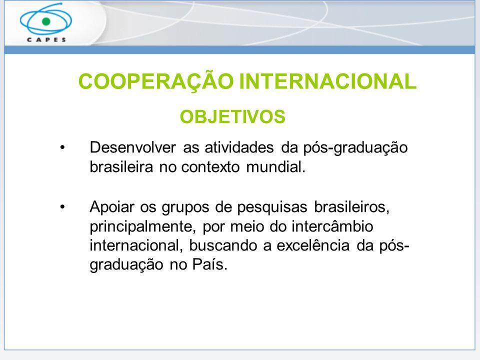 COOPERAÇÃO INTERNACIONAL Desenvolver as atividades da pós-graduação brasileira no contexto mundial. Apoiar os grupos de pesquisas brasileiros, princip