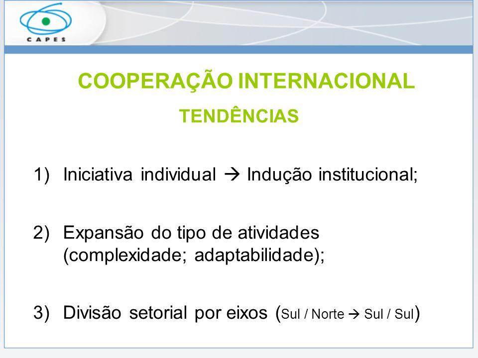COOPERAÇÃO INTERNACIONAL 1)Iniciativa individual Indução institucional; 2)Expansão do tipo de atividades (complexidade; adaptabilidade); 3)Divisão set