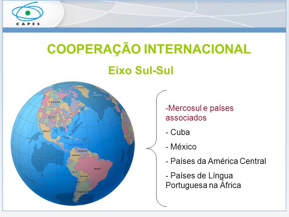 COOPERAÇÃO INTERNACIONAL Eixo Sul-Sul -Mercosul e países associados - Cuba - México - Países da América Central - Países de Língua Portuguesa na Áfric