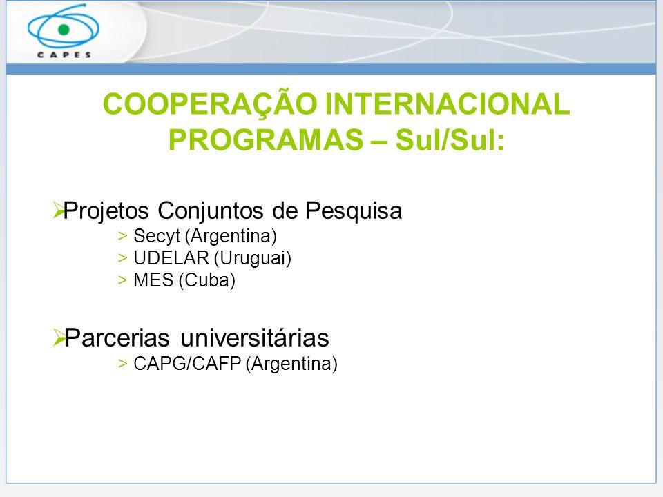 Projetos Conjuntos de Pesquisa > Secyt (Argentina) > UDELAR (Uruguai) > MES (Cuba) Parcerias universitárias > CAPG/CAFP (Argentina) COOPERAÇÃO INTERNA