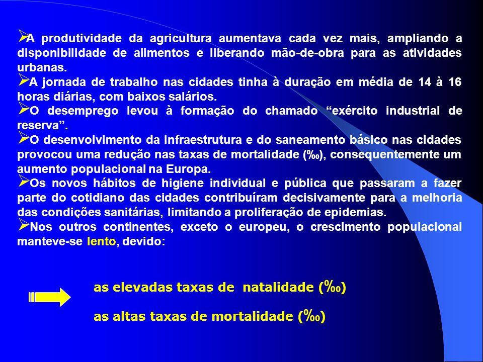 Em 1750, a população do continente europeu era de aproximadamente 140 milhões de habitantes. Em 1840, a população europeia já alcançava 270 milhões de