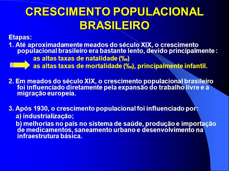 Crescimento desordenado das cidades, principalmente após as modernizações do chamado Milagre Econômico brasileiro. Inchaço dos grandes centros urbanos