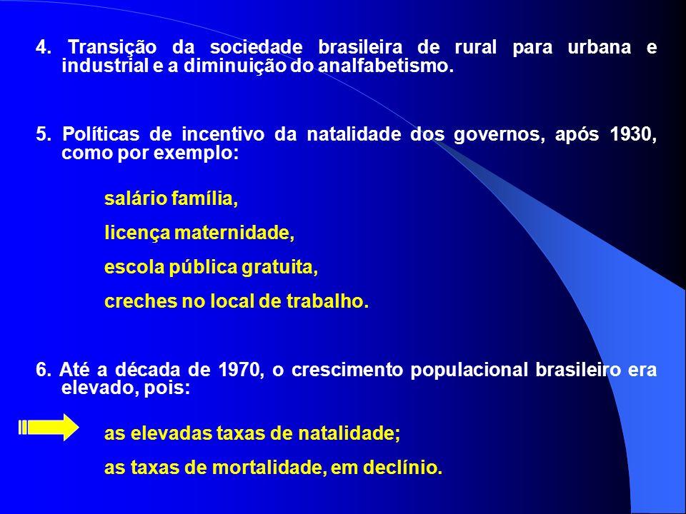 CRESCIMENTO POPULACIONAL BRASILEIRO Etapas: 1. Até aproximadamente meados do século XIX, o crescimento populacional brasileiro era bastante lento, dev