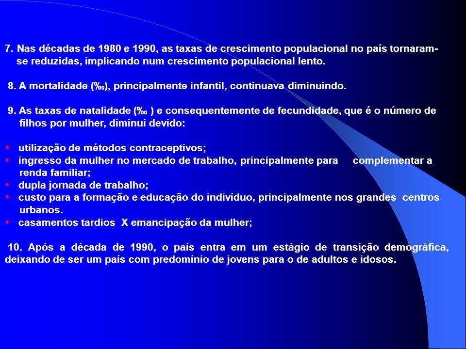 4. Transição da sociedade brasileira de rural para urbana e industrial e a diminuição do analfabetismo. 5. Políticas de incentivo da natalidade dos go
