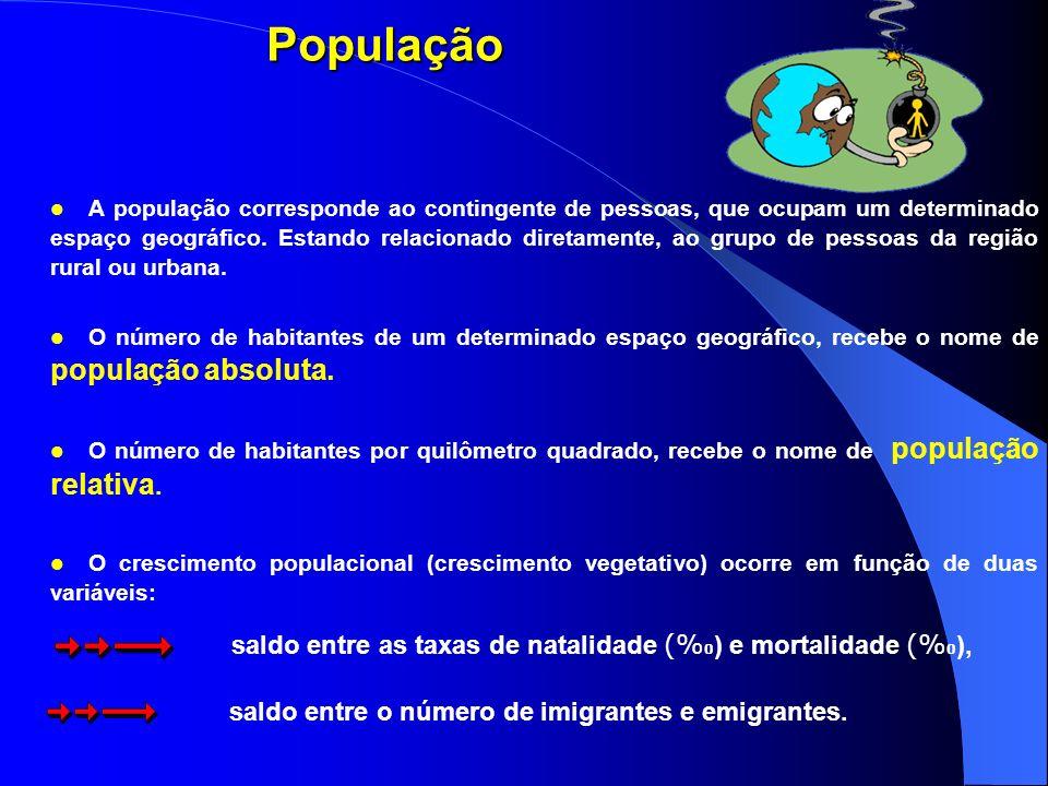 A população corresponde ao contingente de pessoas, que ocupam um determinado espaço geográfico.