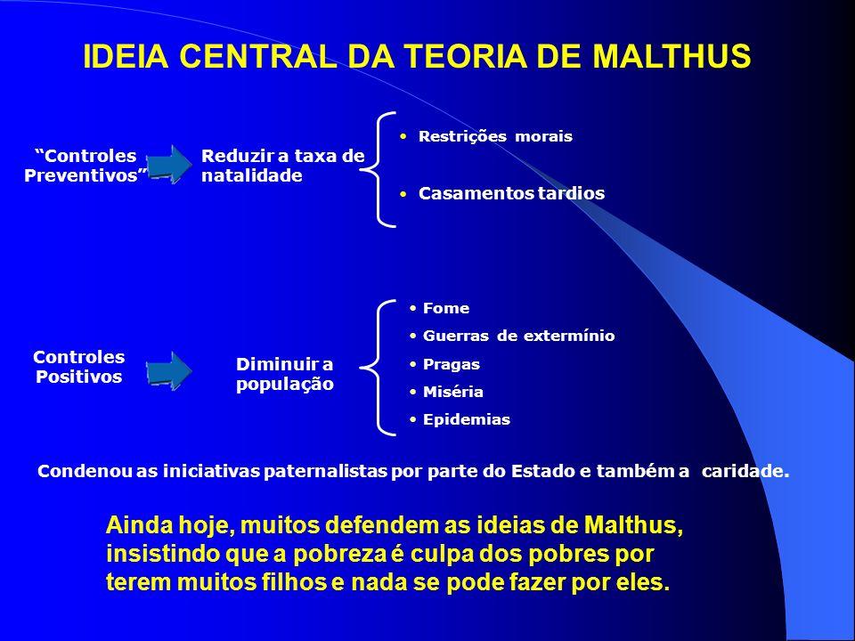 Teorias Demográficas 1. Teoria Malthusiana Conforme seu estudo, Ensaio sobre o princípio da população, Malthus afirmou que a população mundial crescer