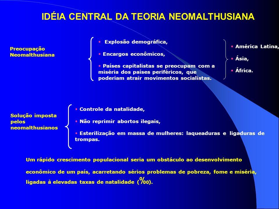 2. Neomalthusianismo a) O acelerado crescimento da população mundial após a Segunda Guerra Mundial é: menor nos países mais desenvolvidos economicamen