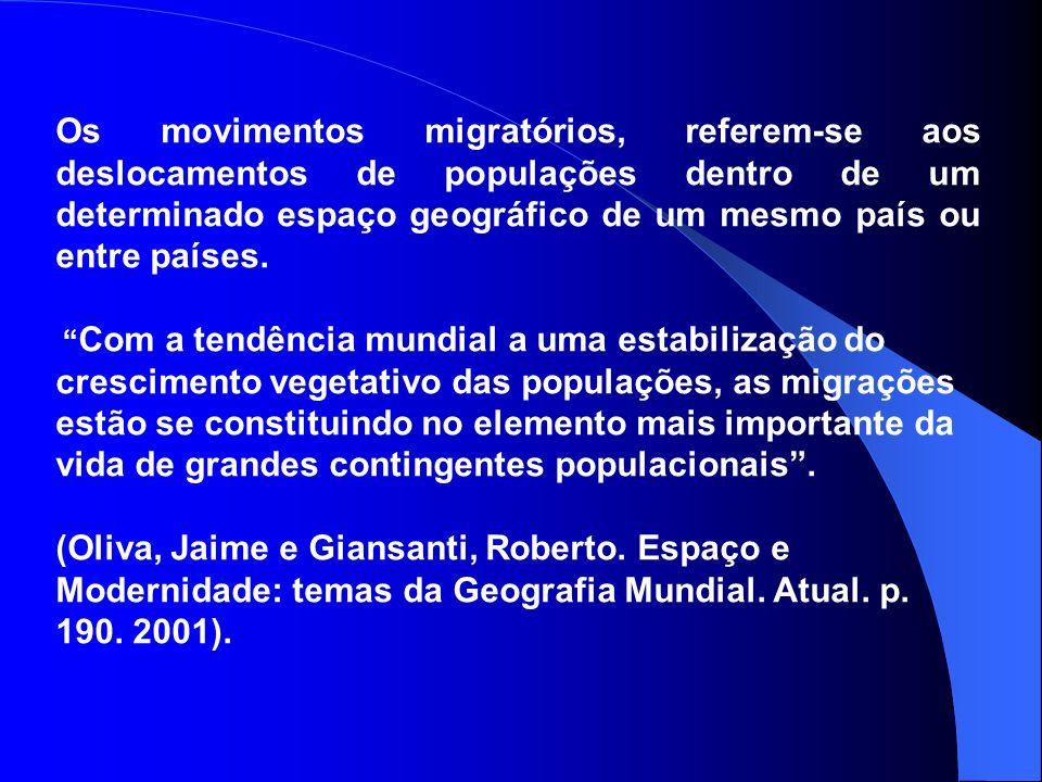 Quando ainda nômades, nossos ancestrais praticavam movimentos migratórios em busca de alimentos, de abrigo. As migrações atuais nada mais são que essa