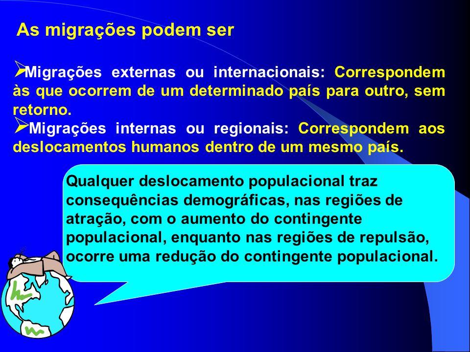 Os movimentos migratórios, referem-se aos deslocamentos de populações dentro de um determinado espaço geográfico de um mesmo país ou entre países. Com
