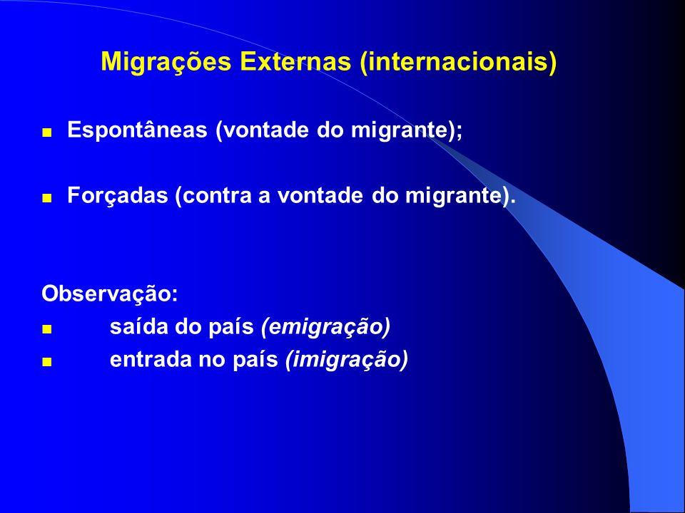 As migrações podem ser Migrações externas ou internacionais: Correspondem às que ocorrem de um determinado país para outro, sem retorno. Migrações int
