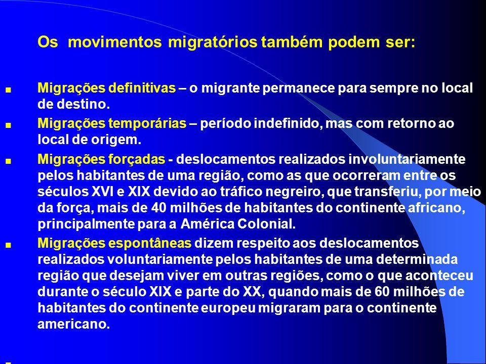 Migrações Externas (internacionais) Espontâneas (vontade do migrante); Forçadas (contra a vontade do migrante). Observação: saída do país (emigração)