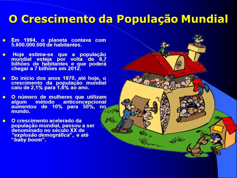 Teorias Demográficas 1.