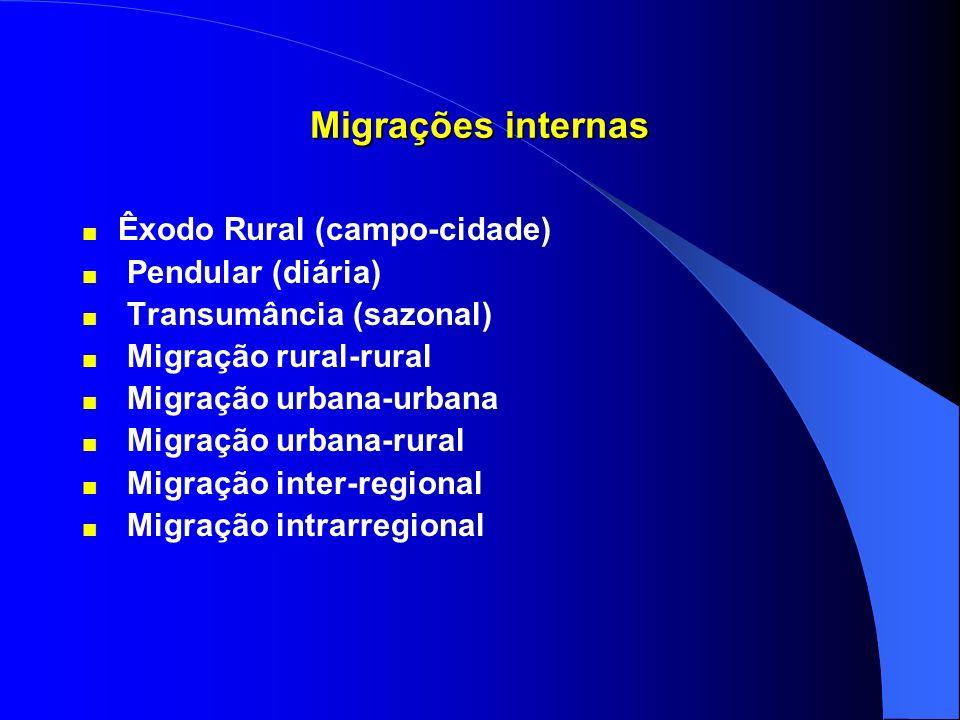 Consequências dos movimentos migratórios Ocupação e povoamento de uma área; influência na distribuição geográfica da população; impactos no desenvolvi