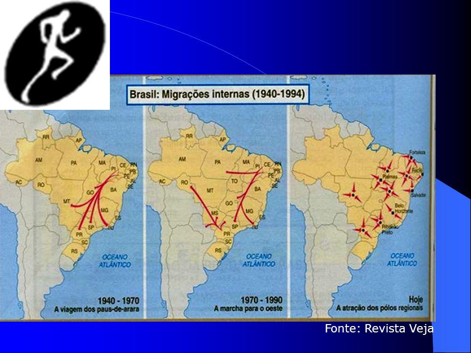 No caso do Brasil, os principais tipos de migrações são: imigração forçada de negros; imigração de europeus de 1850 até 1934, no processo de colonizaç
