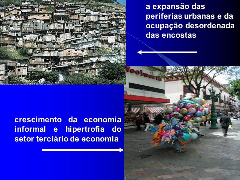 Consequências Crescimento desordenado das cidades, com um inchaço populacional; Pouco desenvolvimento da infraestrutura de parte da cidade; Procura de