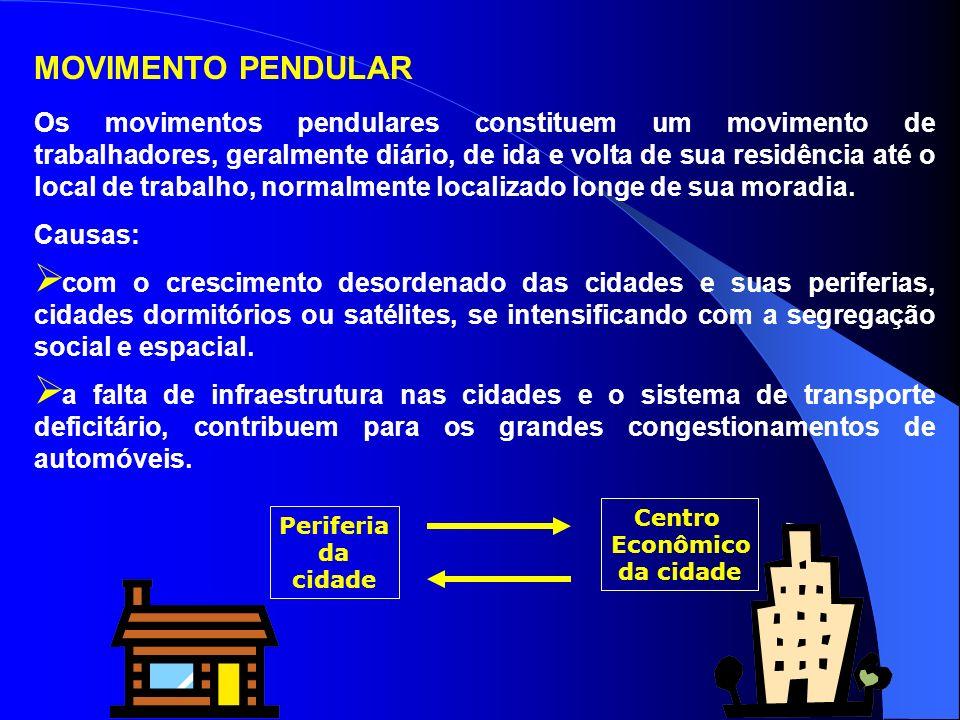 crescimento da economia informal e hipertrofia do setor terciário de economia a expansão das periferias urbanas e da ocupação desordenada das encostas