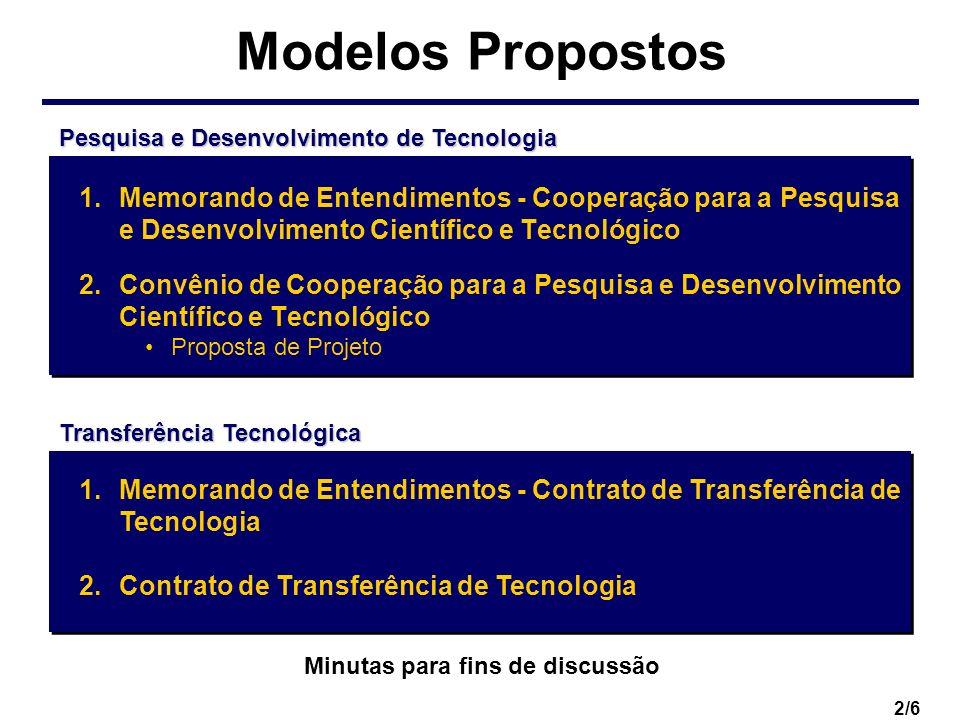 2/6 Modelos Propostos 1.Memorando de Entendimentos - Cooperação para a Pesquisa e Desenvolvimento Científico e Tecnológico 2.Convênio de Cooperação pa