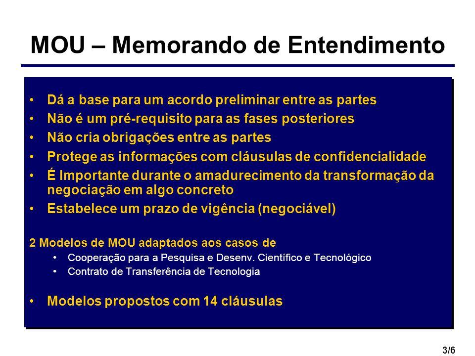 3/6 MOU – Memorando de Entendimento Dá a base para um acordo preliminar entre as partes Não é um pré-requisito para as fases posteriores Não cria obri