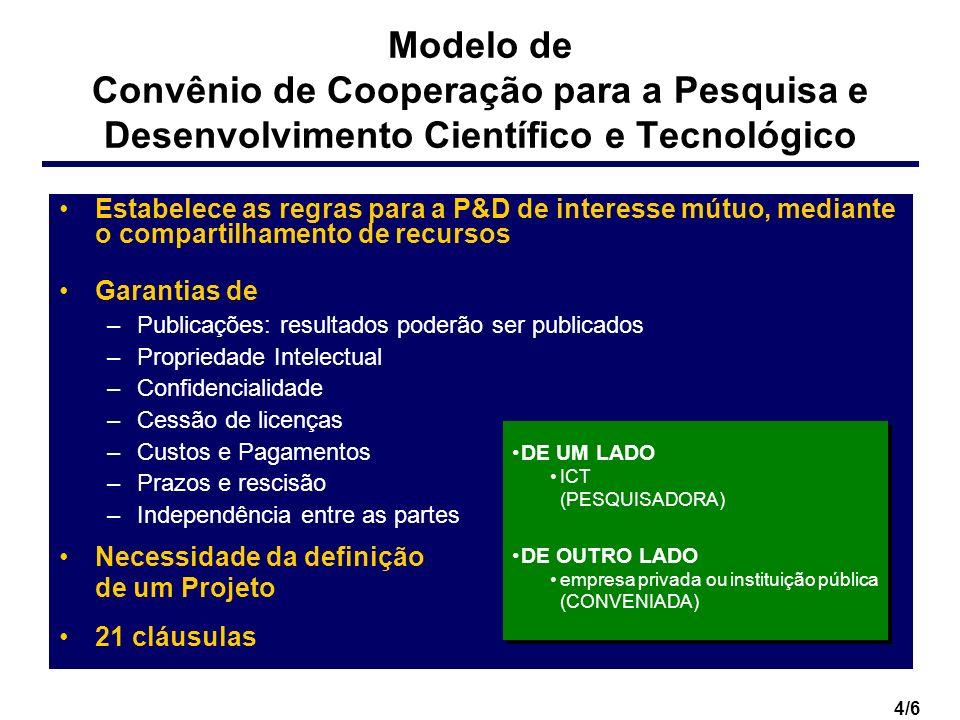 4/6 Modelo de Convênio de Cooperação para a Pesquisa e Desenvolvimento Científico e Tecnológico Estabelece as regras para a P&D de interesse mútuo, me